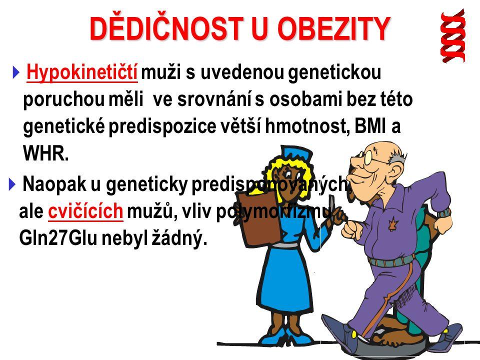 DĚDIČNOST U OBEZITY