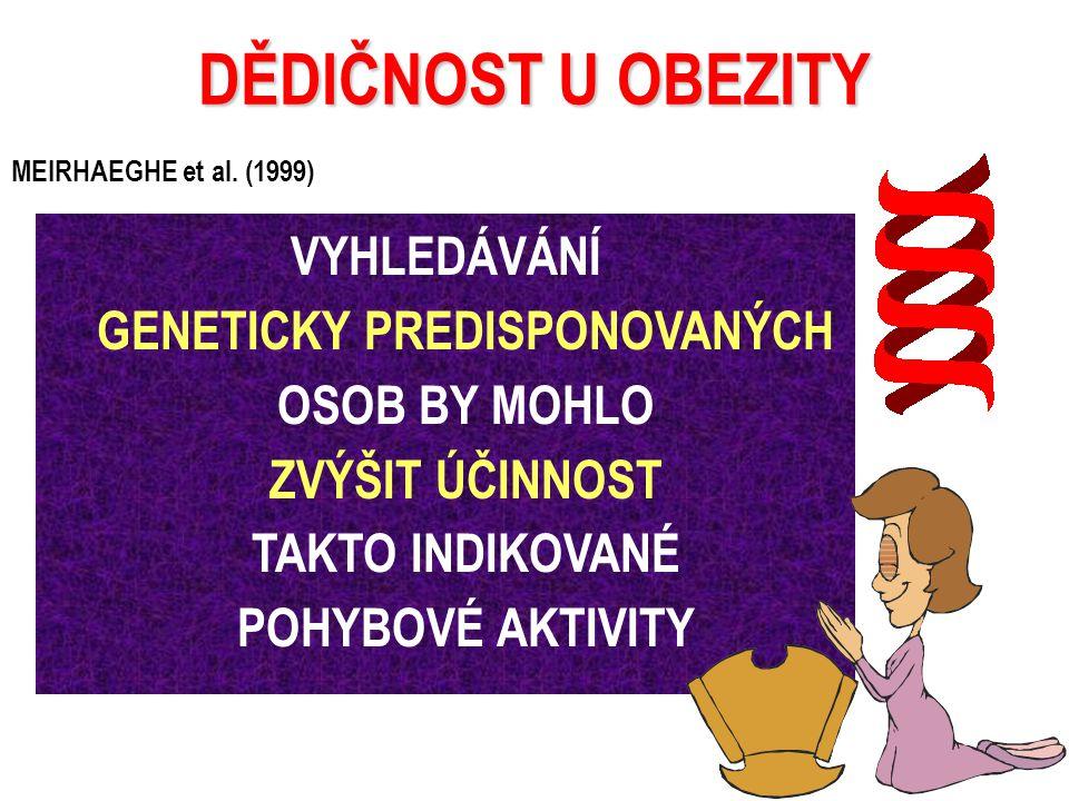 DĚDIČNOST U OBEZITY MEIRHAEGHE et al. (1999)