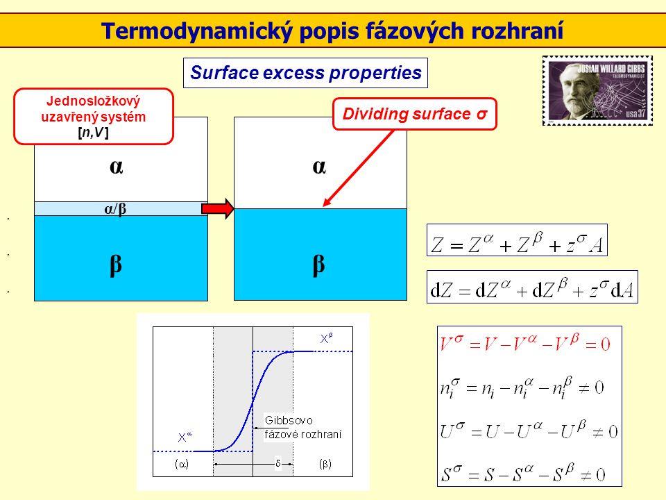 Termodynamický popis fázových rozhraní Surface excess properties