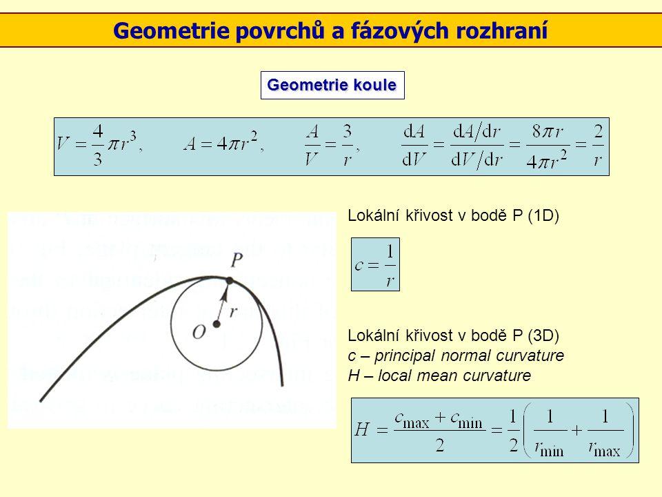 Geometrie povrchů a fázových rozhraní