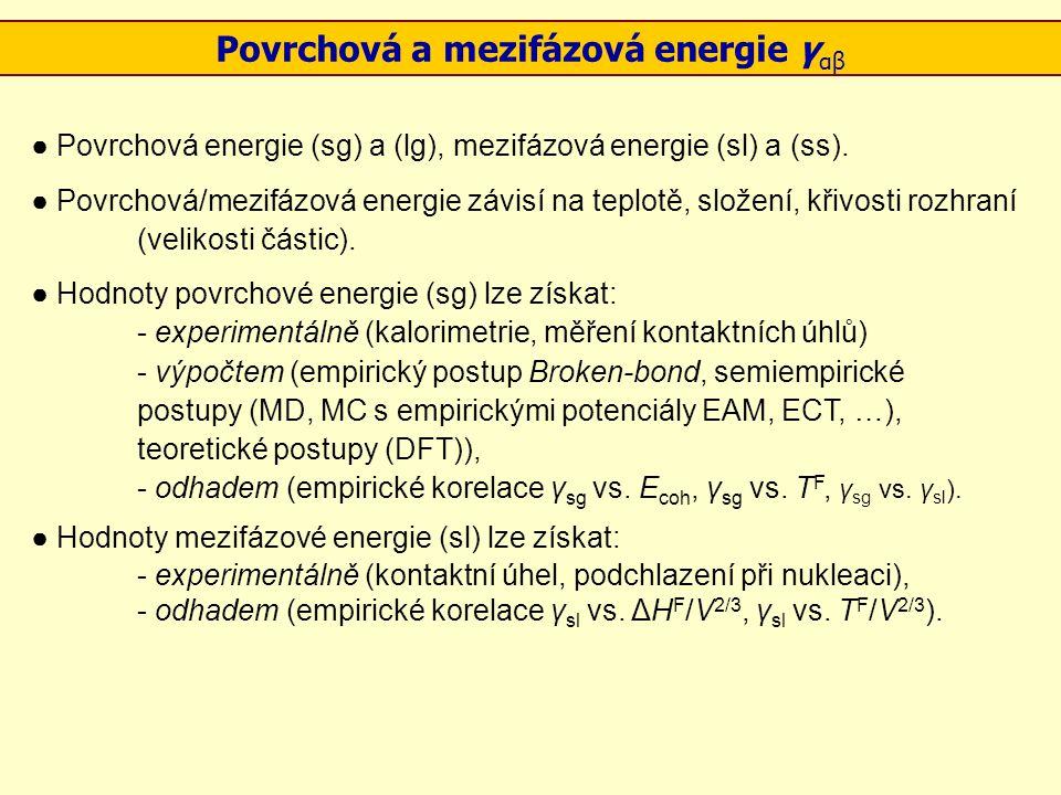 Povrchová a mezifázová energie γαβ