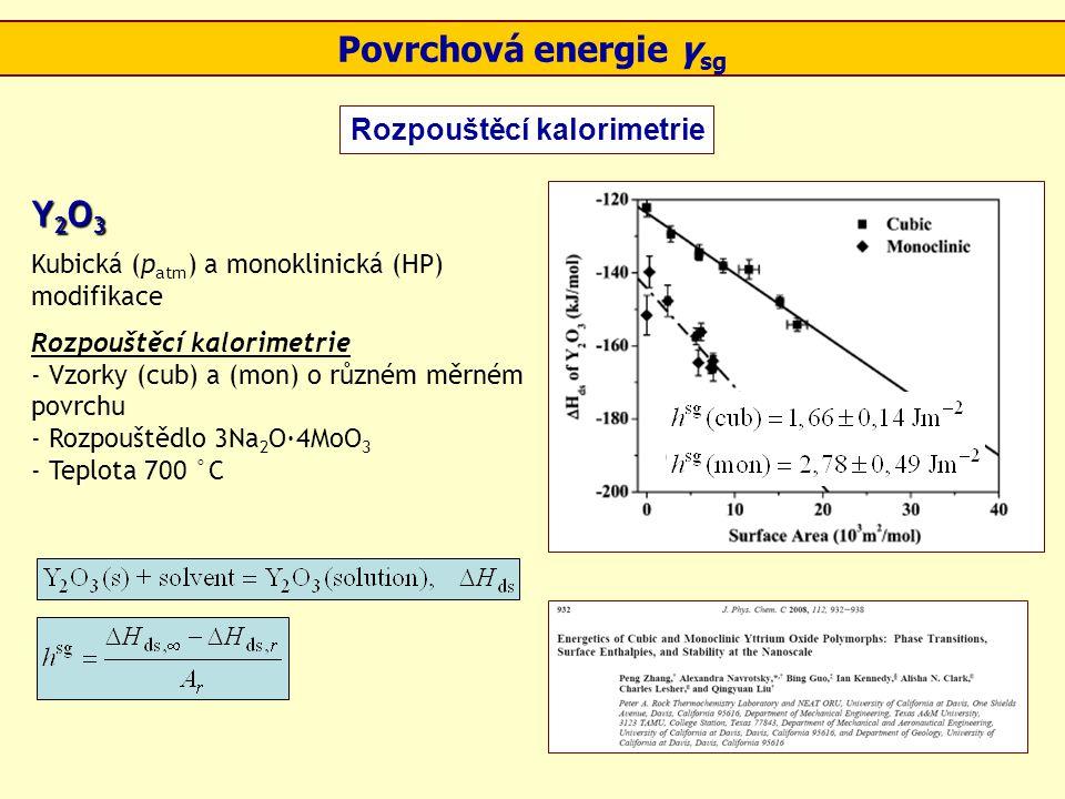Povrchová energie γsg Y2O3 Rozpouštěcí kalorimetrie