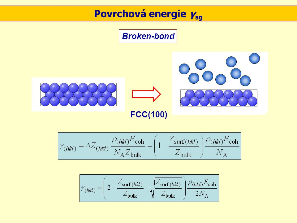 Povrchová energie γsg Broken-bond FCC(100)