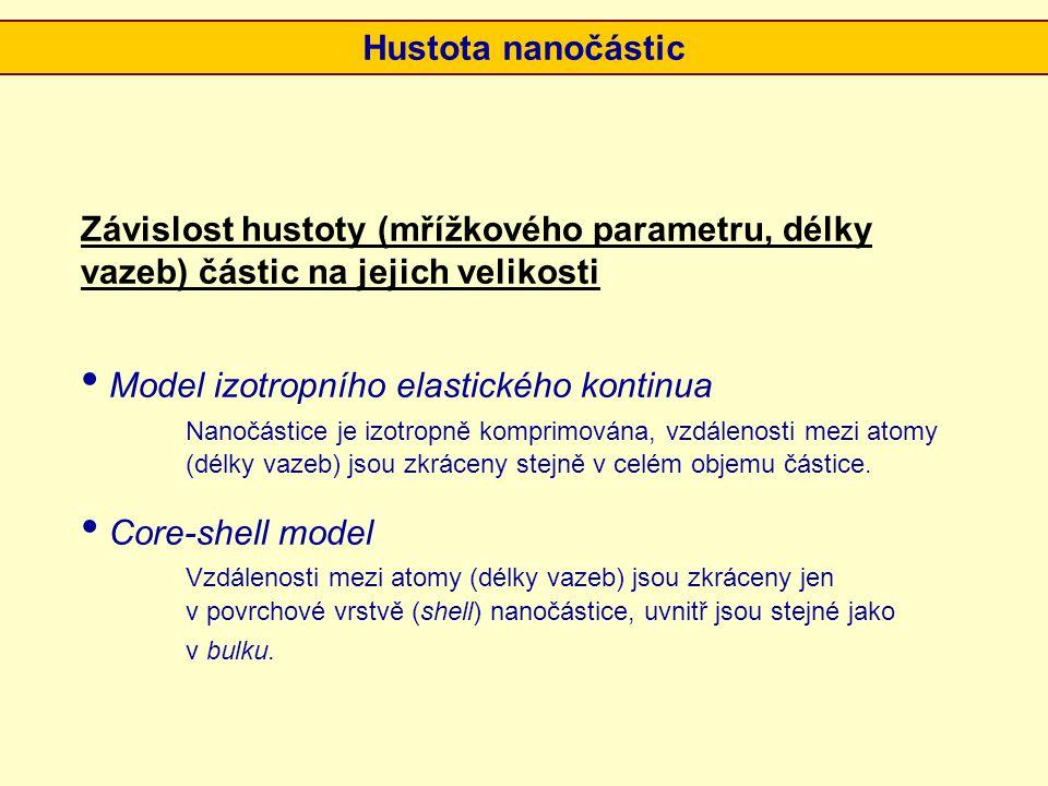 Model izotropního elastického kontinua