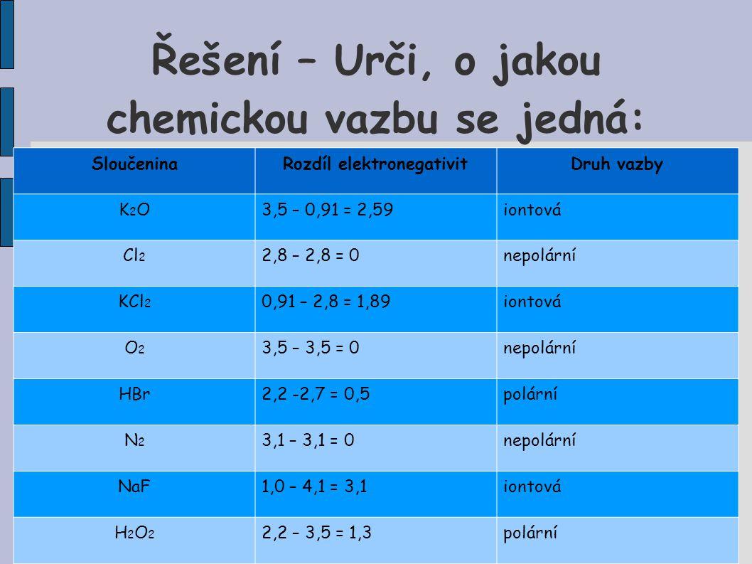 Řešení – Urči, o jakou chemickou vazbu se jedná: