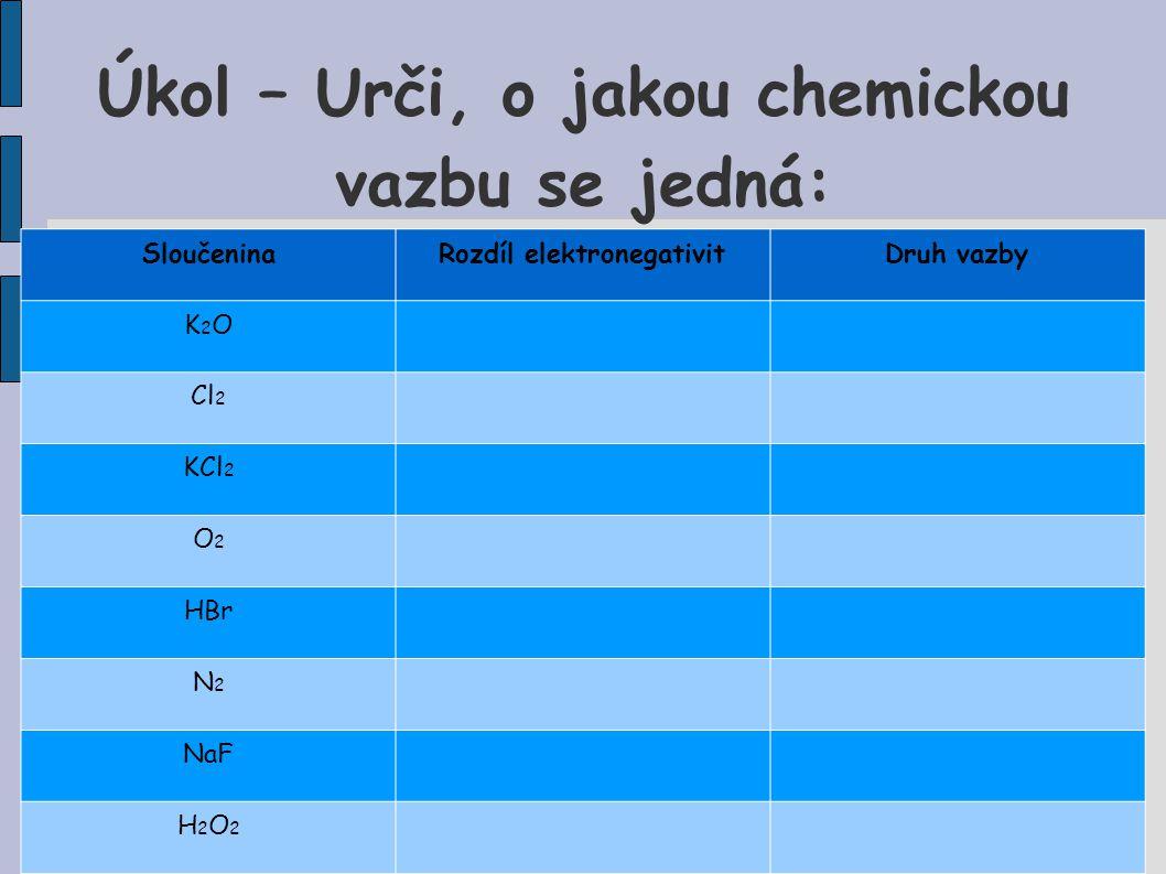 Úkol – Urči, o jakou chemickou vazbu se jedná: