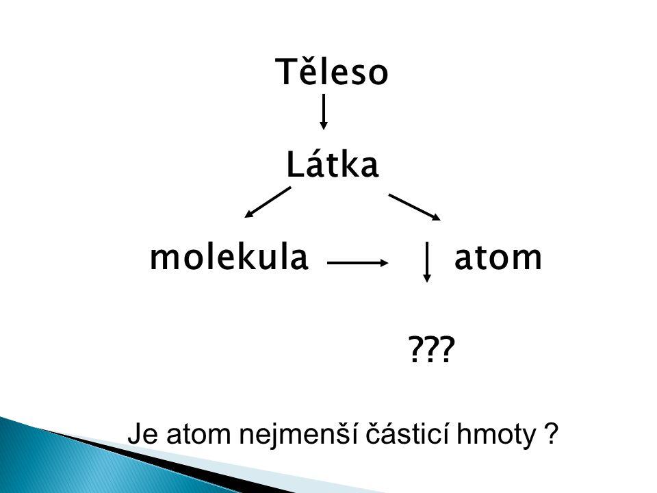Těleso Látka molekula atom