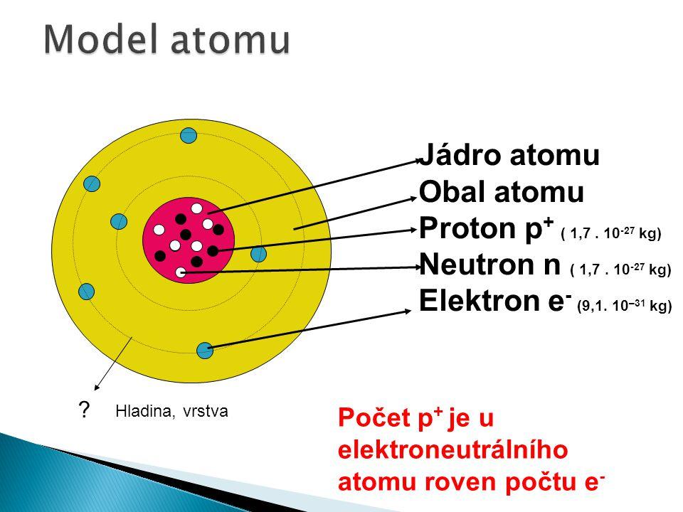 Model atomu Jádro atomu Obal atomu Proton p+ ( 1,7 . 10-27 kg)