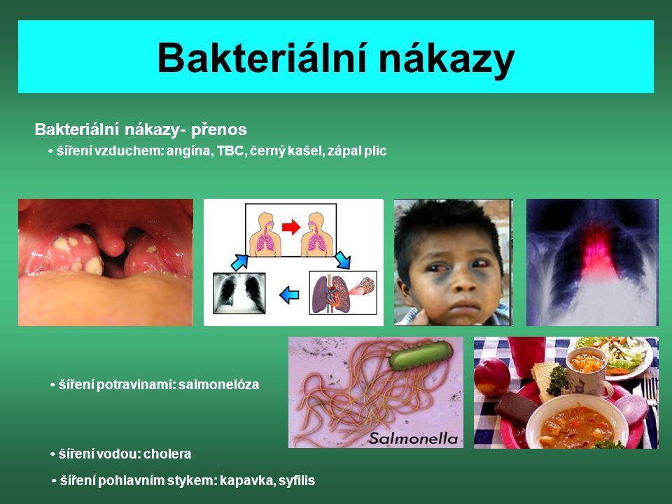 Bakteriální nákazy Bakteriální nákazy- přenos