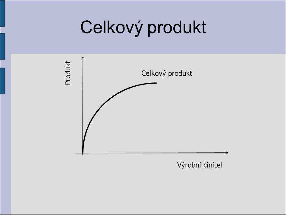 Celkový produkt Výrobní činitel Produkt Celkový produkt