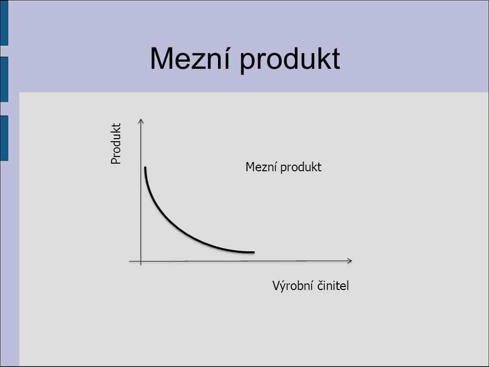 Mezní produkt Výrobní činitel Produkt Mezní produkt
