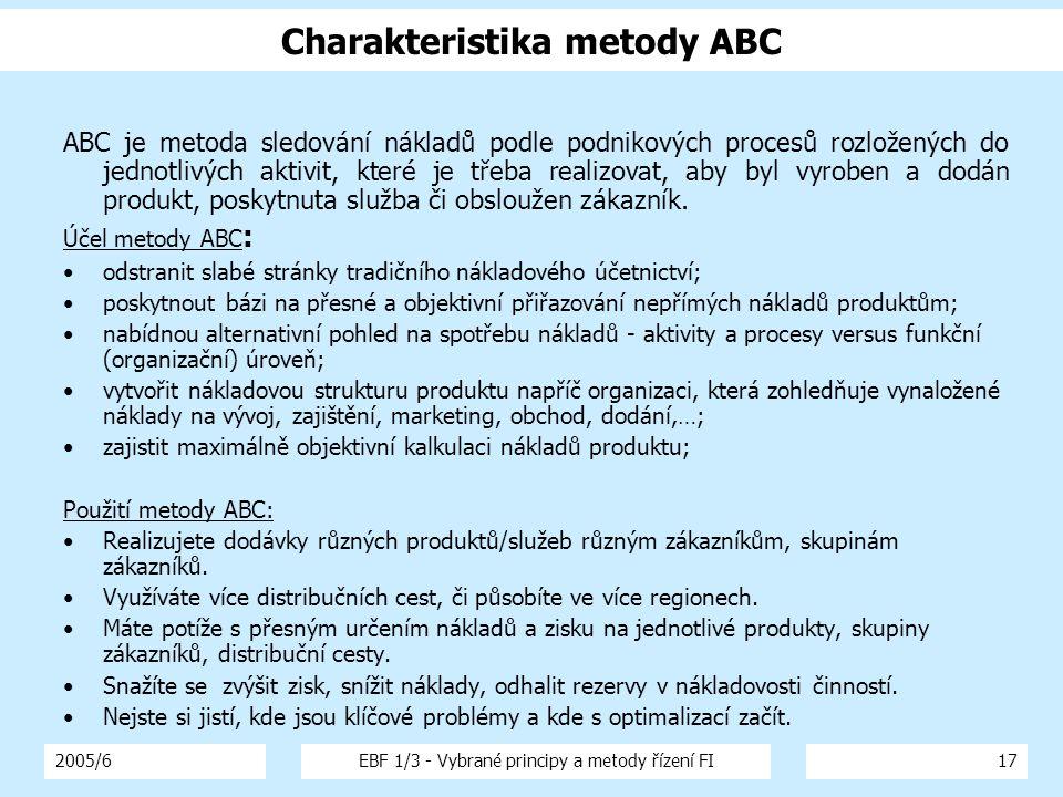 Charakteristika metody ABC