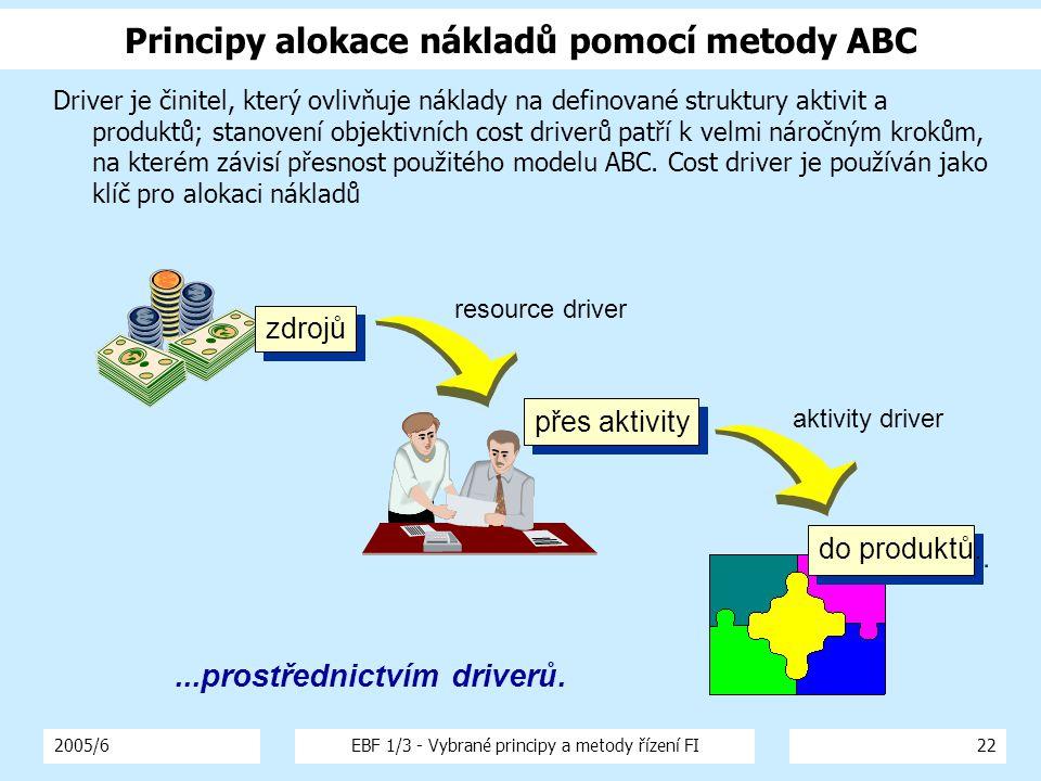 Principy alokace nákladů pomocí metody ABC