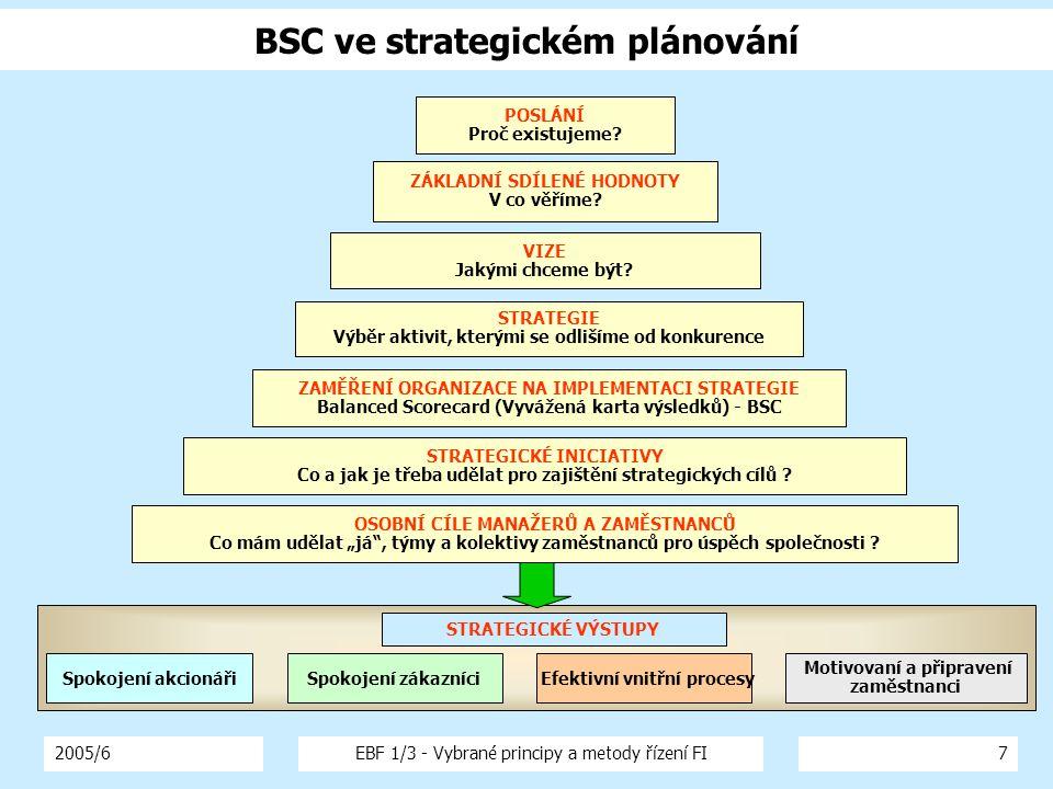 BSC ve strategickém plánování