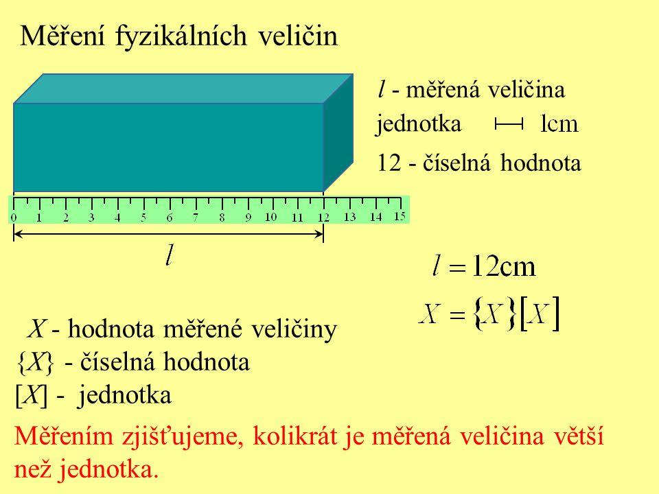 Měření fyzikálních veličin