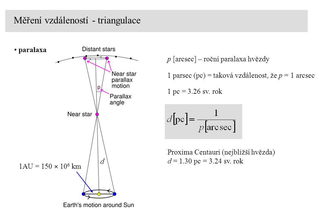 Měření vzdáleností - triangulace