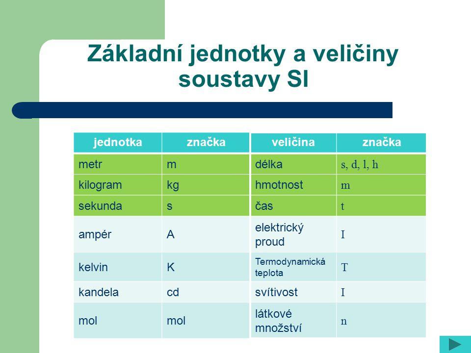 Základní jednotky a veličiny soustavy SI