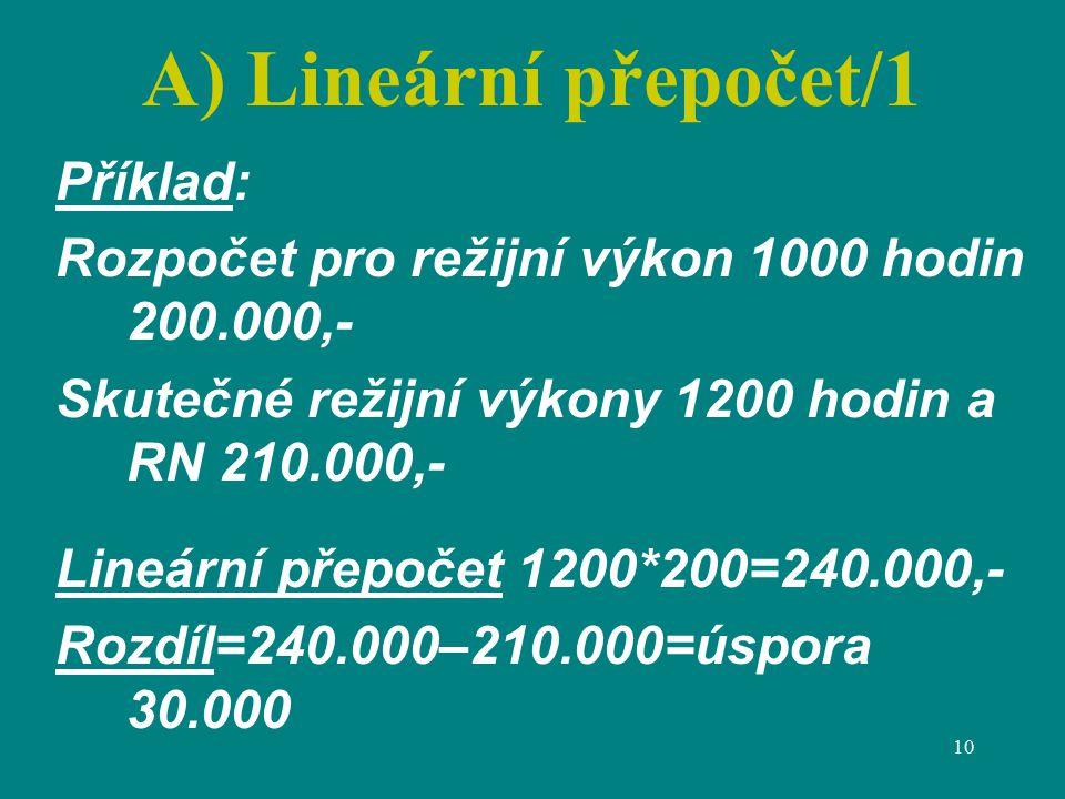 A) Lineární přepočet/1 Příklad: