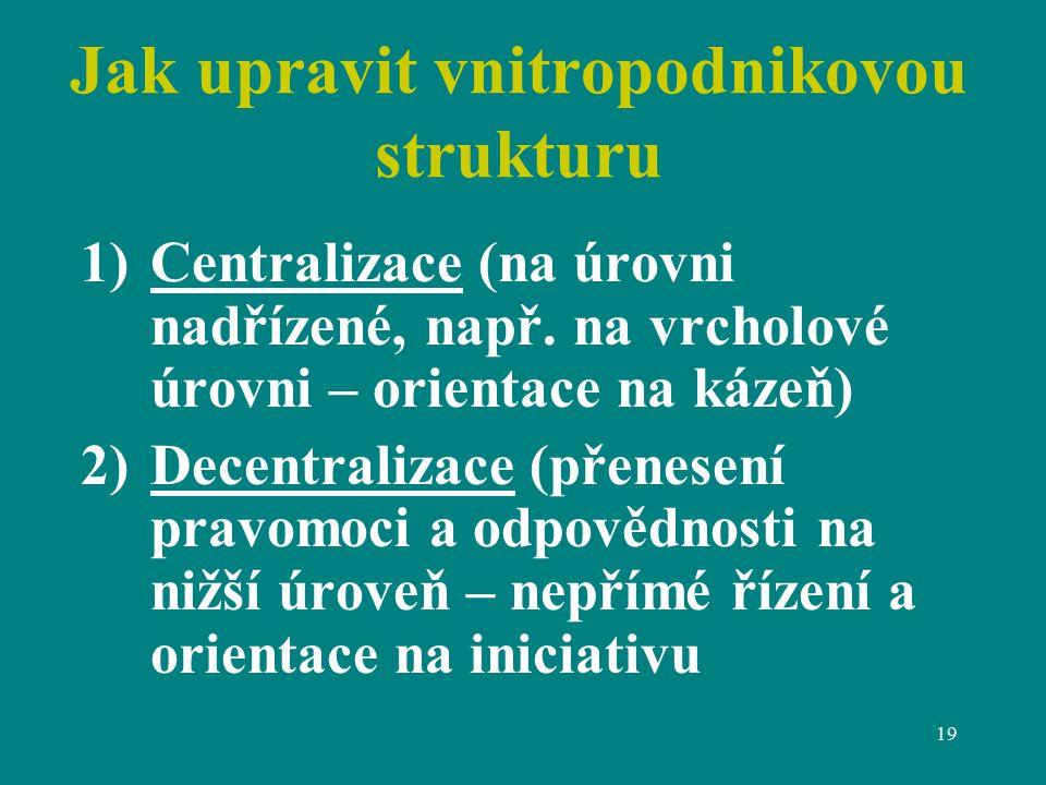 Jak upravit vnitropodnikovou strukturu