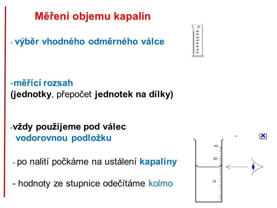 Měření objemu kapalin měřící rozsah