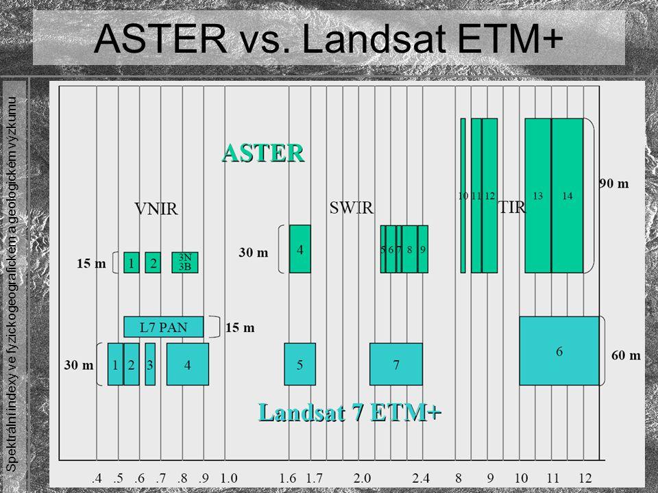 ASTER vs. Landsat ETM+