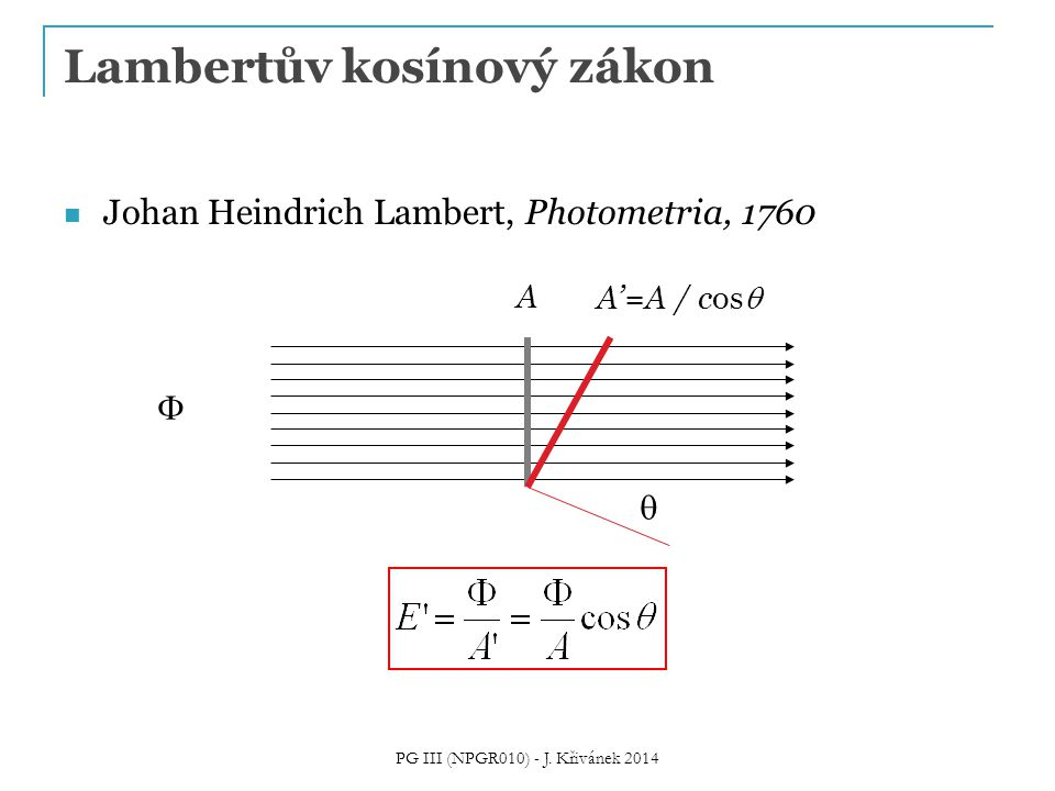 Lambertův kosínový zákon