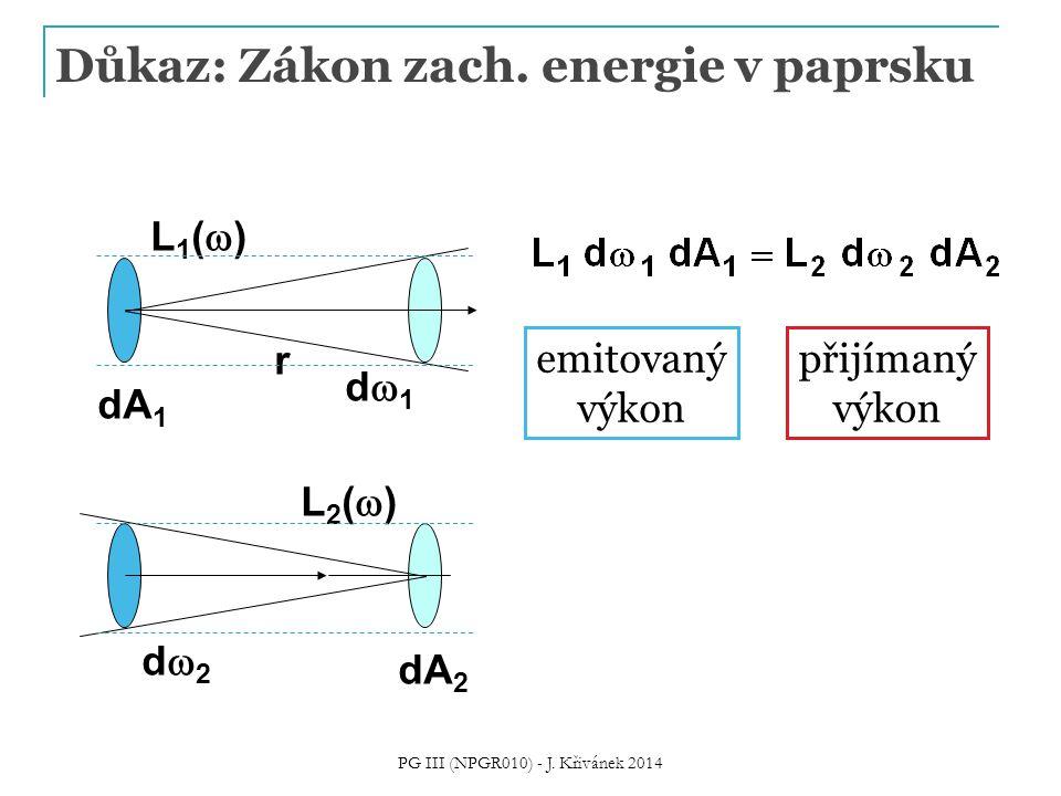 Důkaz: Zákon zach. energie v paprsku