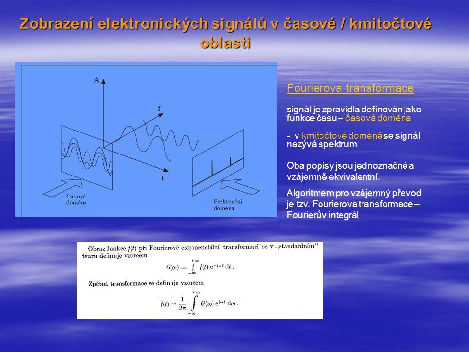 Zobrazení elektronických signálů v časové / kmitočtové oblasti