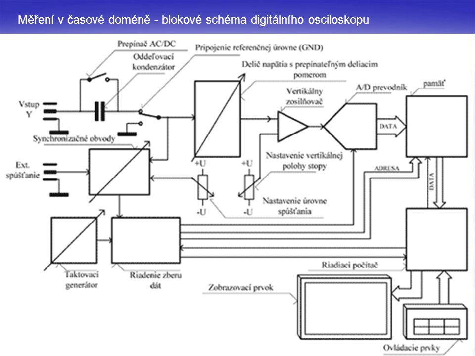 Měření v časové doméně - blokové schéma digitálního osciloskopu