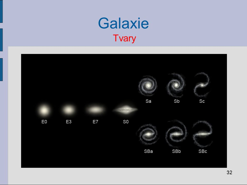 Galaxie Tvary