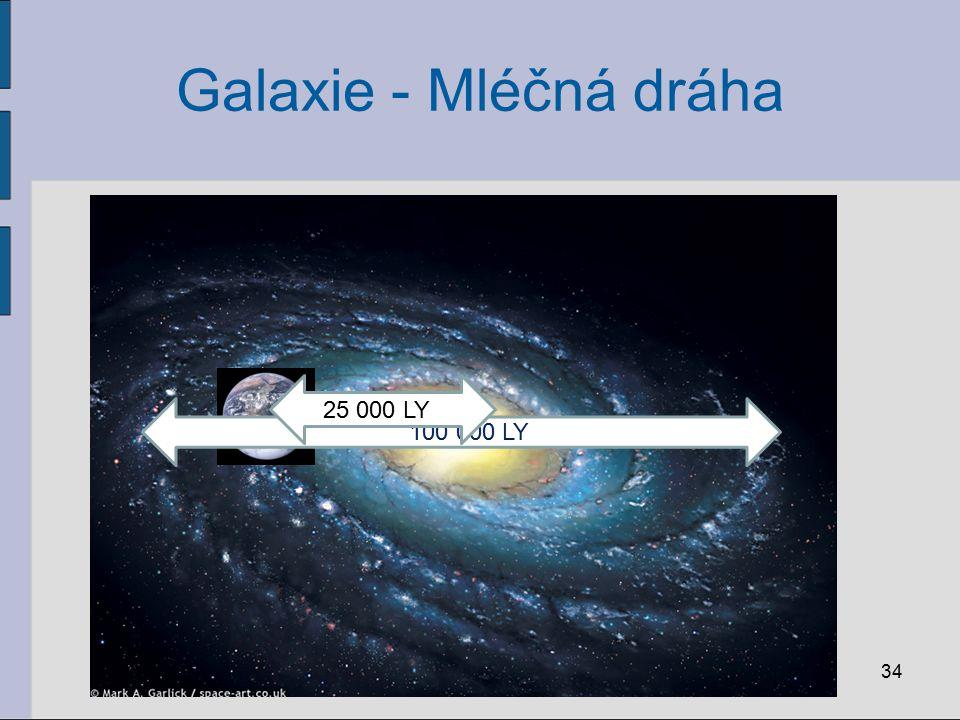 Galaxie - Mléčná dráha 25 000 LY 100 000 LY