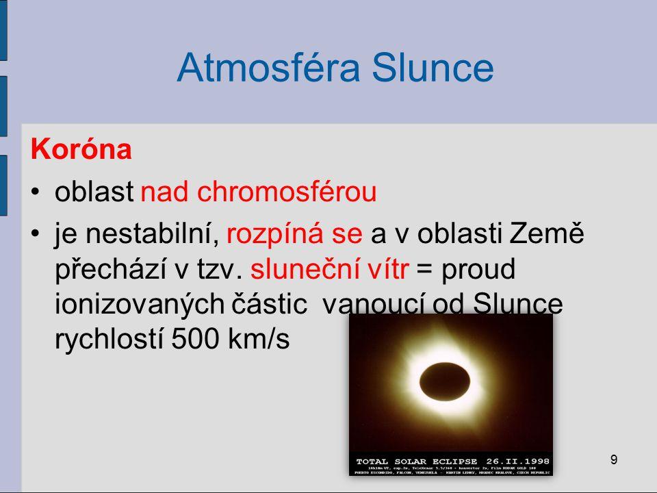 Atmosféra Slunce Koróna oblast nad chromosférou