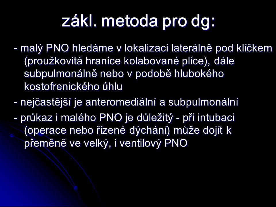 zákl. metoda pro dg: