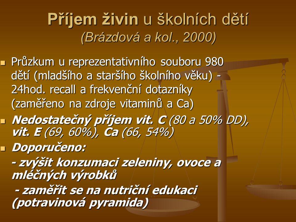 Příjem živin u školních dětí (Brázdová a kol., 2000)