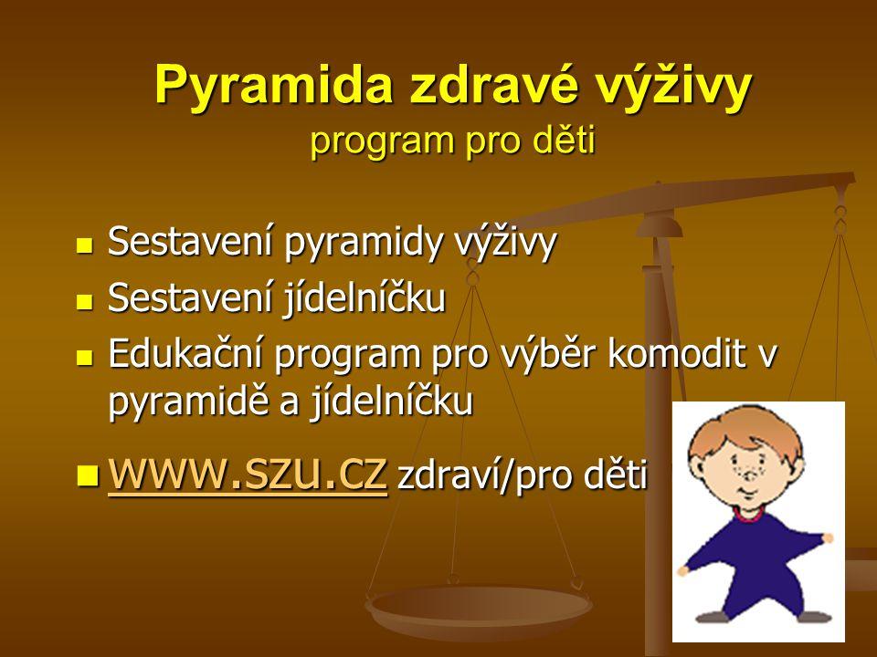 Pyramida zdravé výživy program pro děti