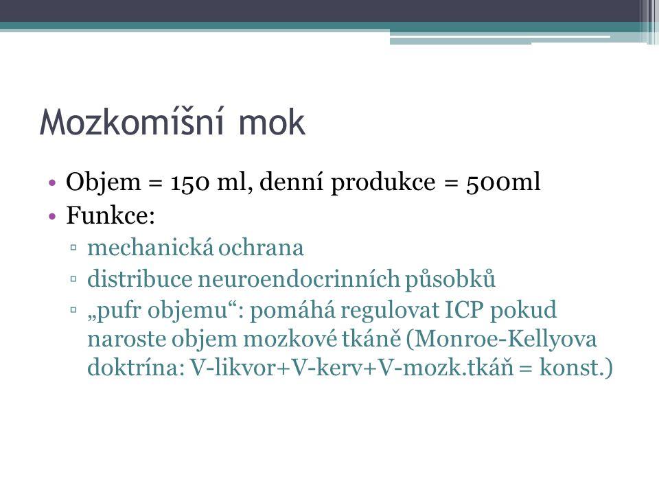 Mozkomíšní mok Objem = 150 ml, denní produkce = 500ml Funkce: