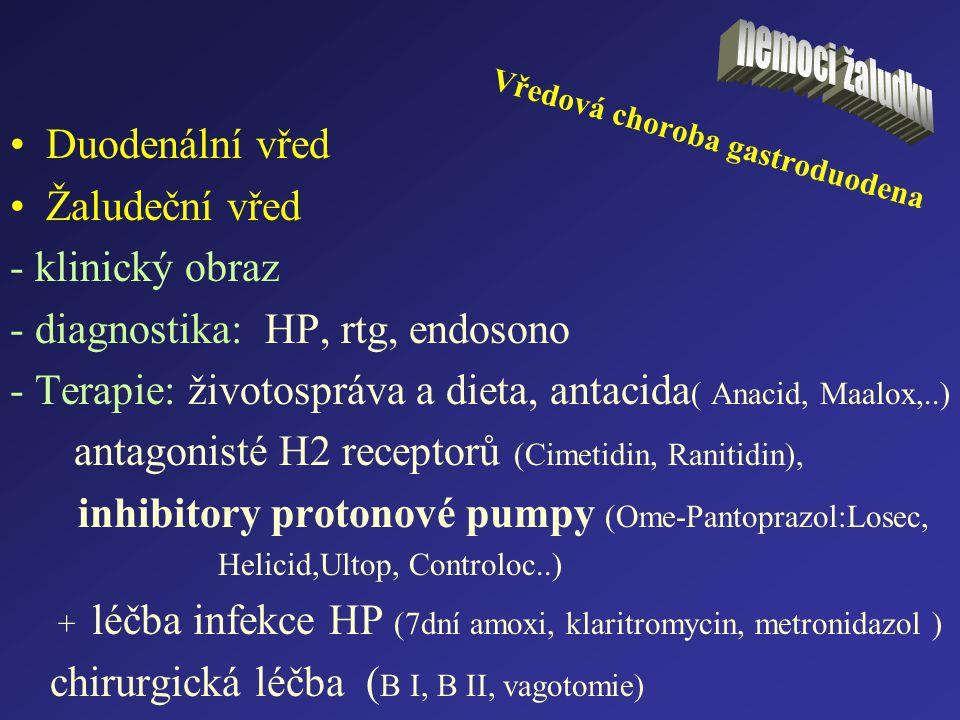 Vředová choroba gastroduodena