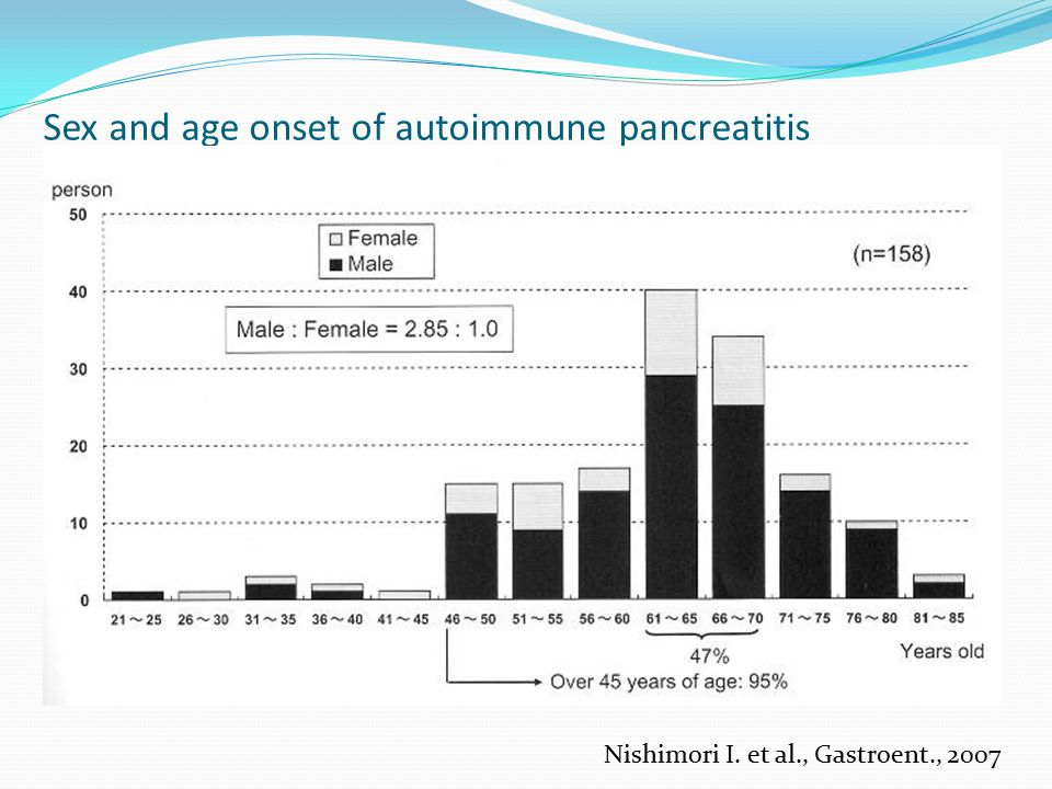 Sex and age onset of autoimmune pancreatitis