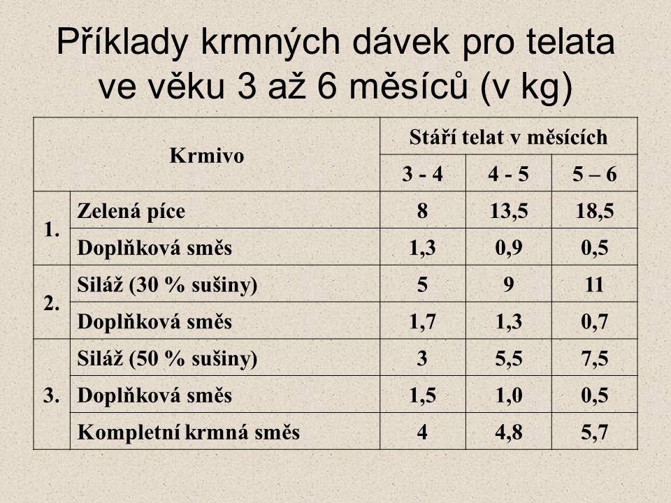 Příklady krmných dávek pro telata ve věku 3 až 6 měsíců (v kg)