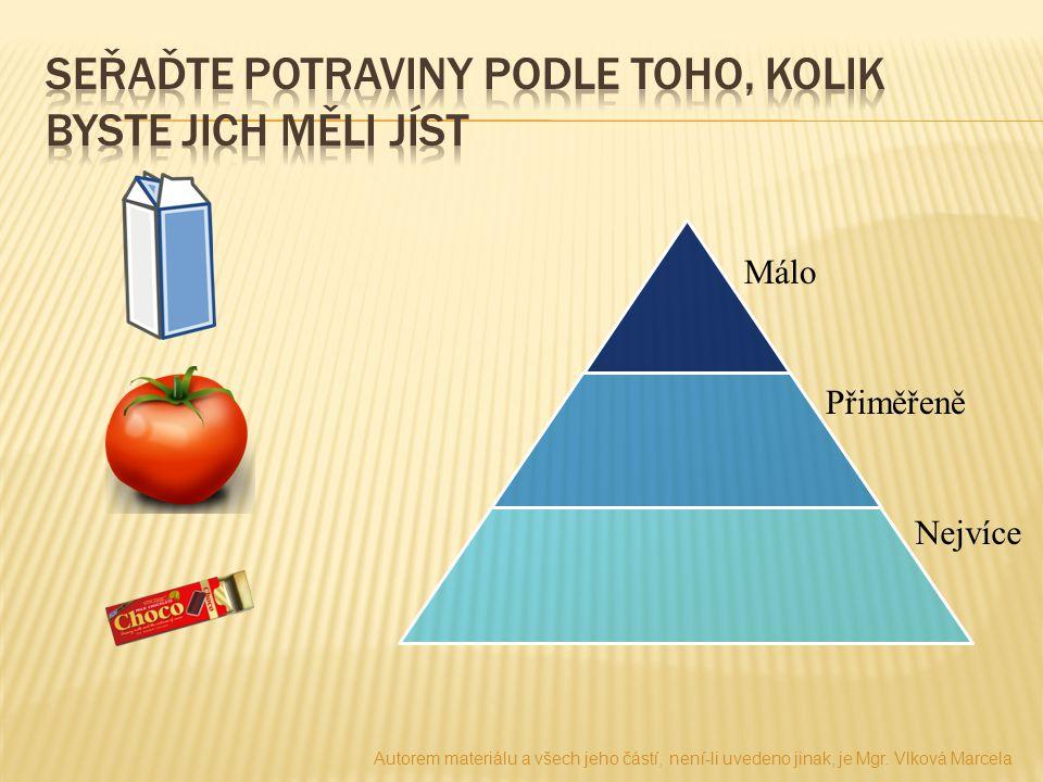 Seřaďte potraviny podle toho, kolik byste jich měli jíst