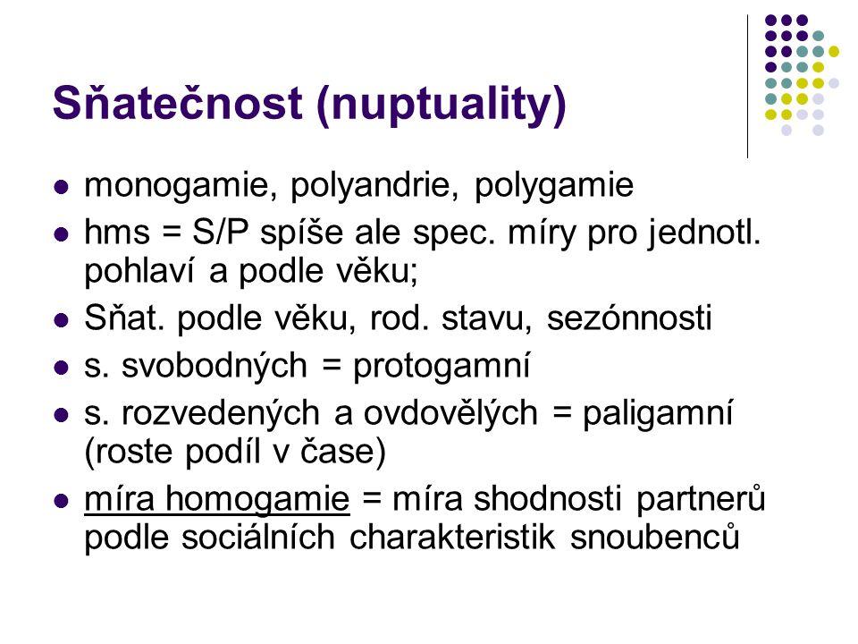 Sňatečnost (nuptuality)