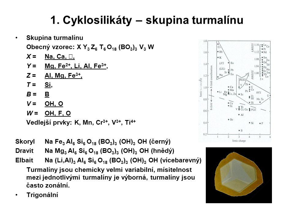 1. Cyklosilikáty – skupina turmalínu