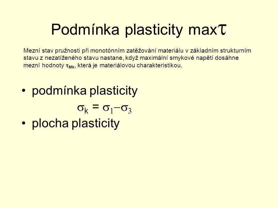 Podmínka plasticity maxt