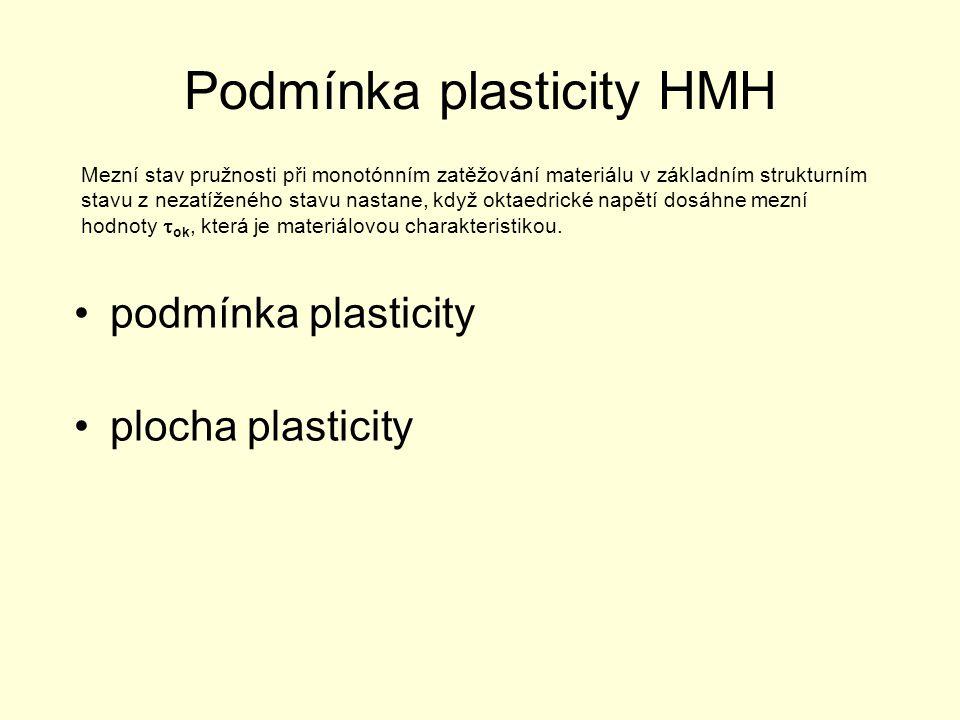 Podmínka plasticity HMH