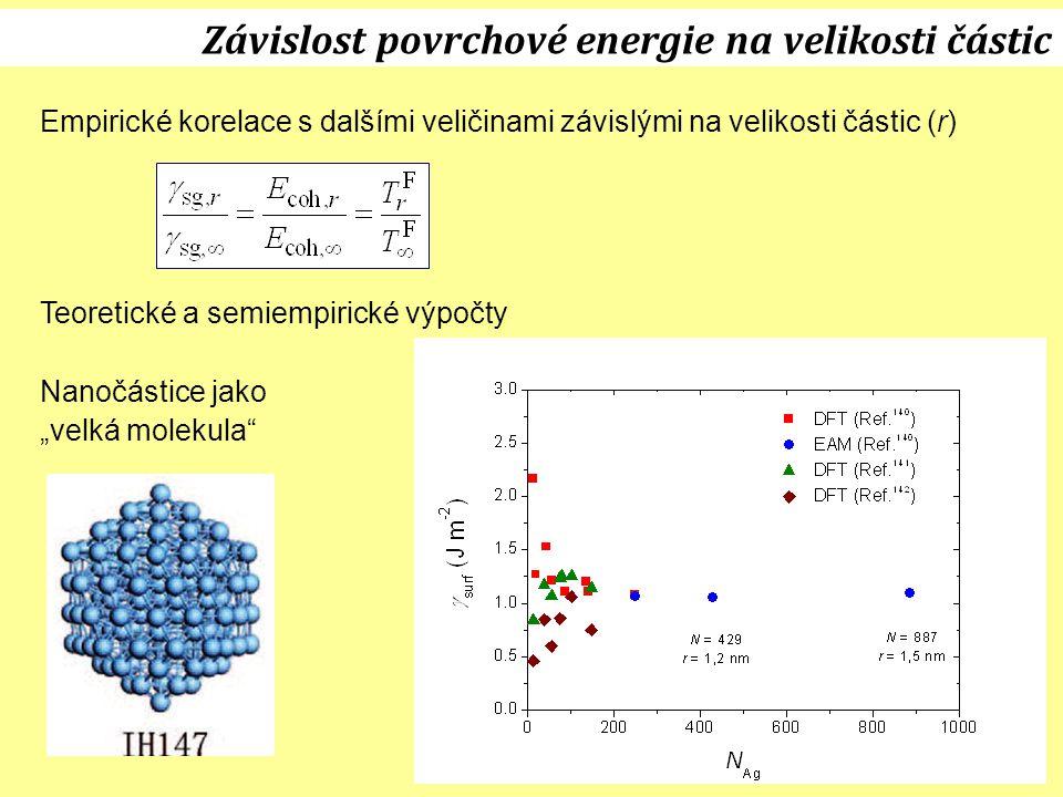 Závislost povrchové energie na velikosti částic