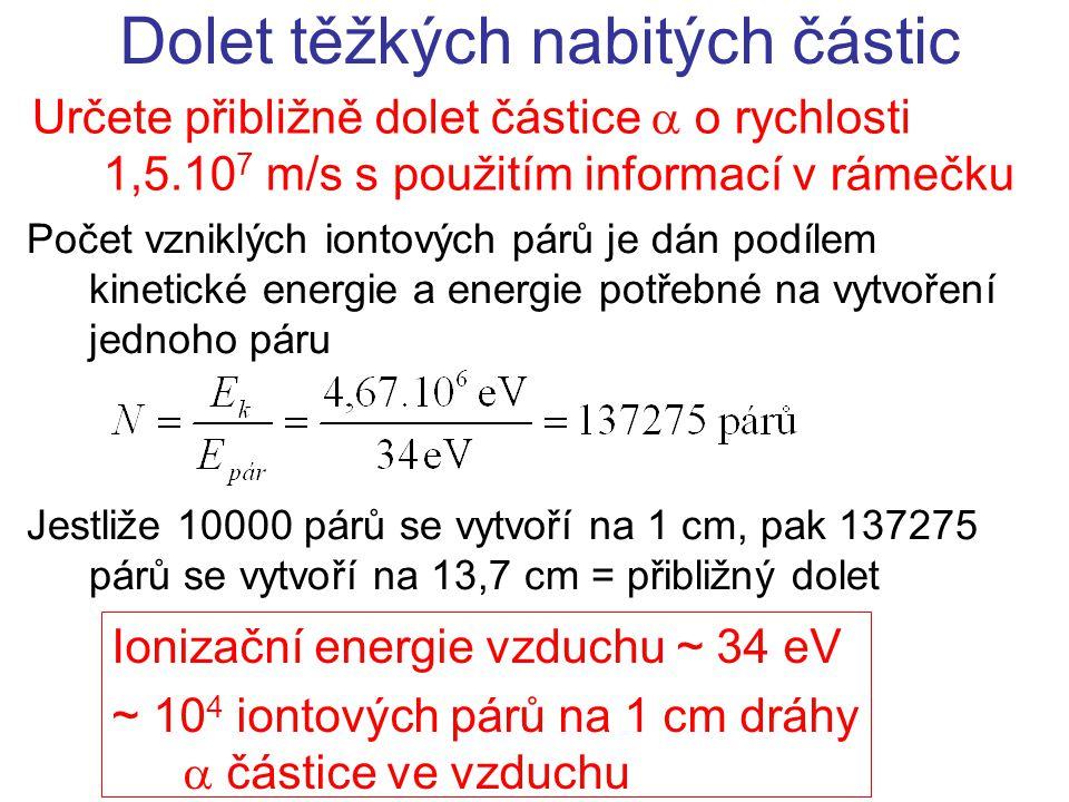Dolet těžkých nabitých částic