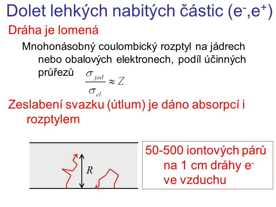 Dolet lehkých nabitých částic (e-,e+)
