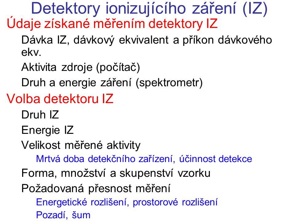 Detektory ionizujícího záření (IZ)