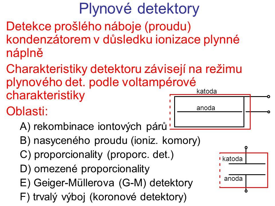 Plynové detektory Detekce prošlého náboje (proudu) kondenzátorem v důsledku ionizace plynné náplně.