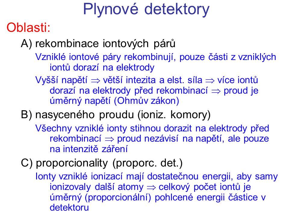 Plynové detektory Oblasti: A) rekombinace iontových párů